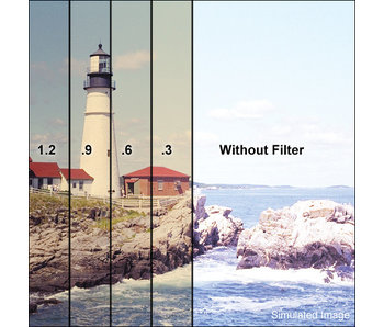 Tiffen Filters 5.65X5.65 85N1.2 FILT - W56585N12