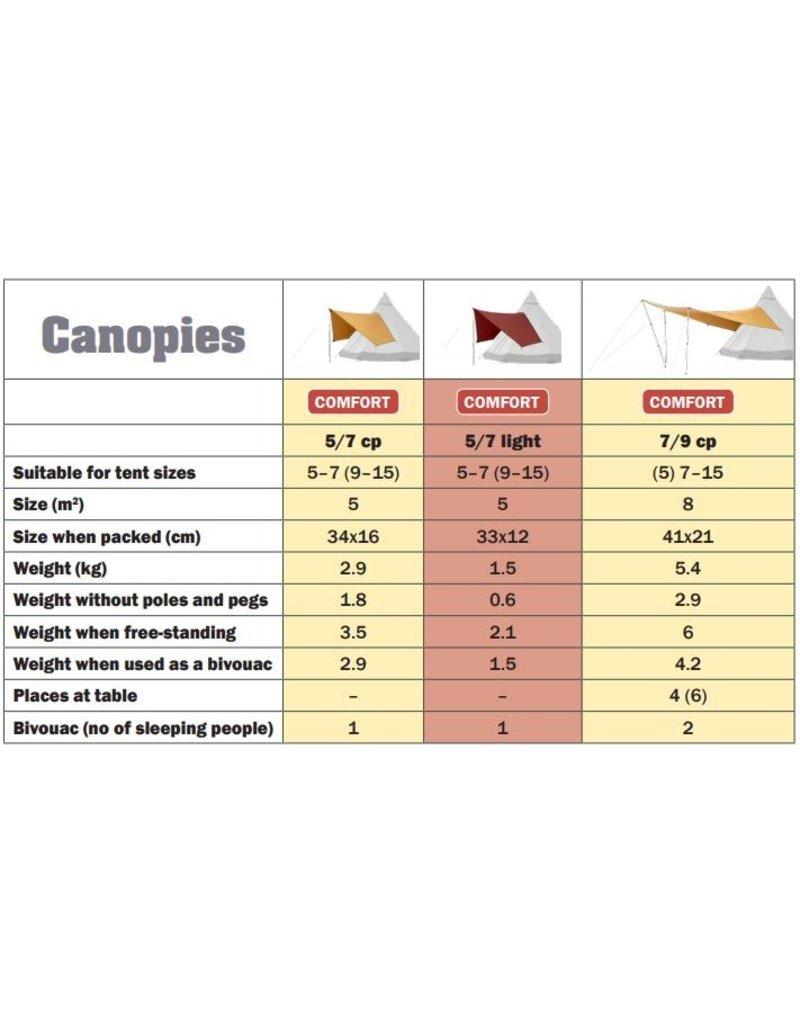 Tentipi 11702 Canopy 5/7 Comfort CP