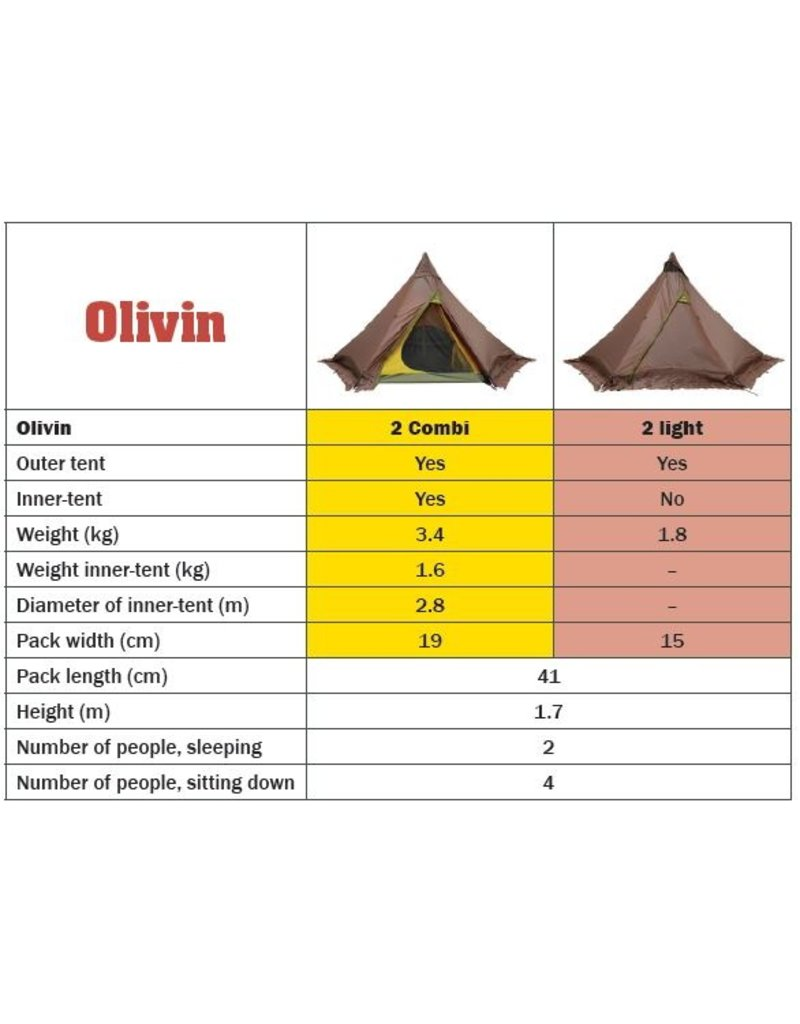 Tentipi 30105 Olivin 2 CP