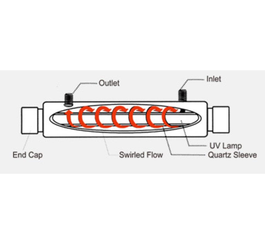 Aquapro UV-filter 1GPM
