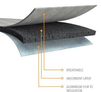 dual-insulation-dett