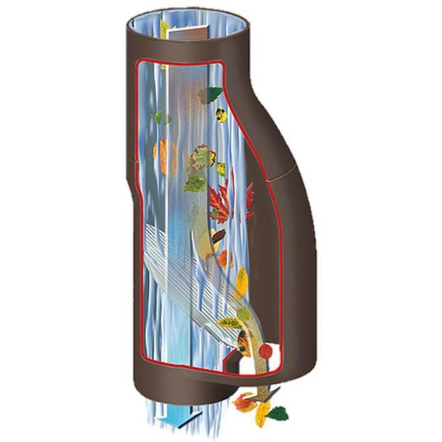 Bladscheider PVC bruin 70-90mm-2