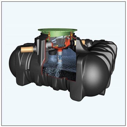 Regenwatertanken ondergronds