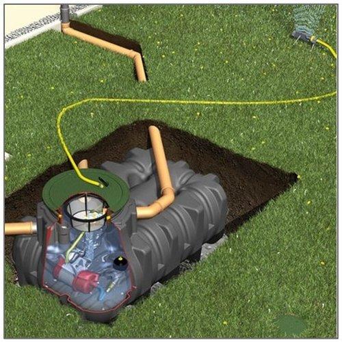 Ondergrondse regenwatertanks