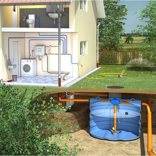 Huis-en tuinpakket PRM 6000 liter met pompsysteem en filter