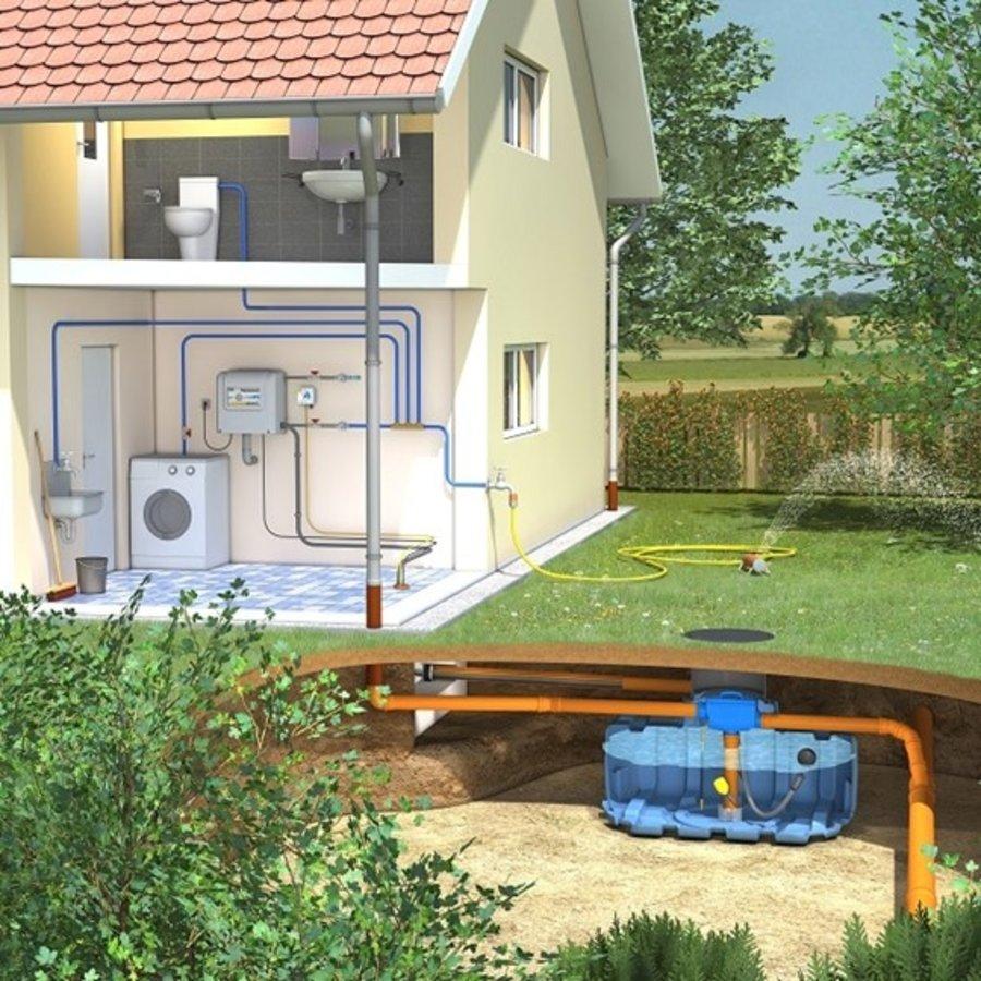 Huis-en tuinpakket ERD 1500 liter met pompsysteem en filter-1