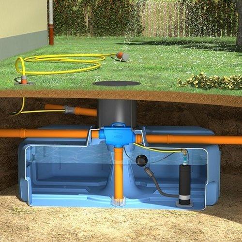 Tuinpakket ERD 3000 liter met pomp en filter