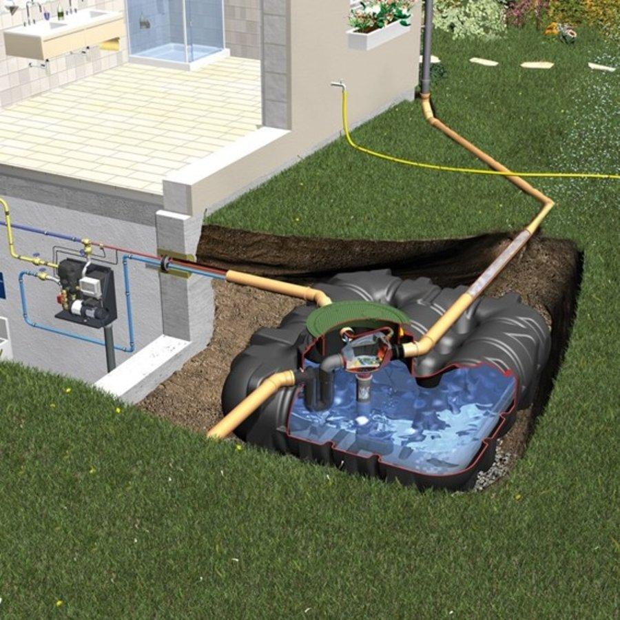 Huis-en tuinpakket PLTN 1500 liter met pompsysteem en filter-1