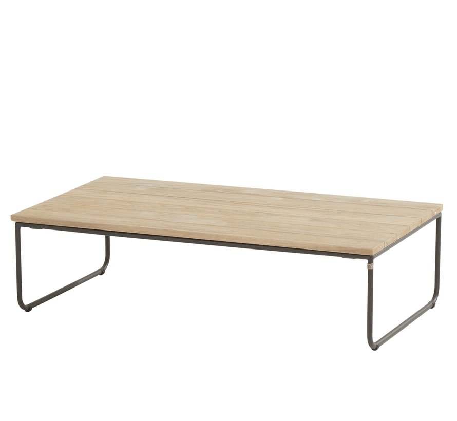 Axel lounge tuintafel 110x60xH30 cm aluminium teak 4-Seasons Outdoor