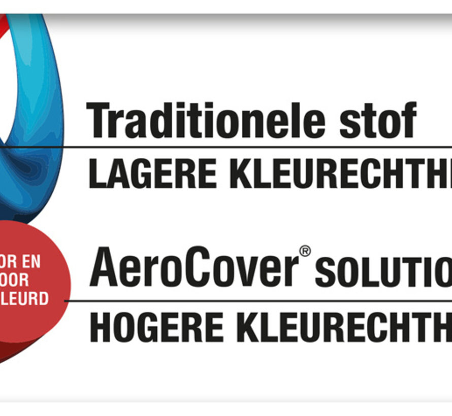 Loungesethoes 270x210x85xH65-90 cm rechts – AeroCover