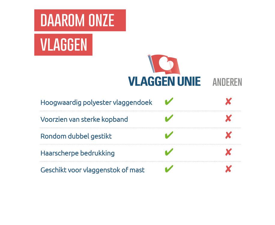 Vlag Hollands Kroon