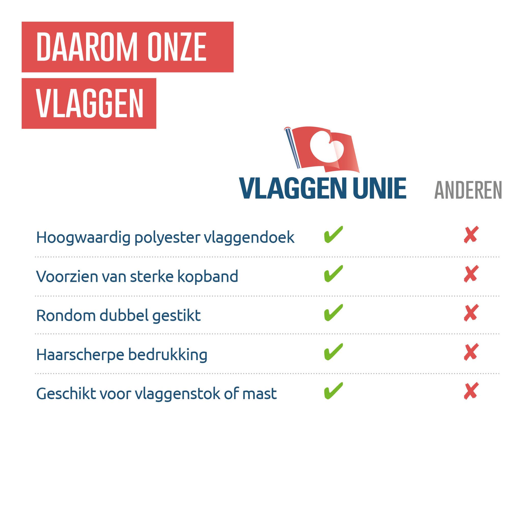 Vlag Groningen Stad