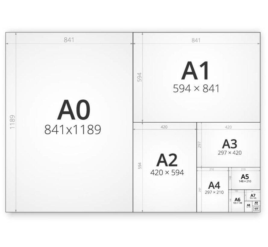 A1 posters waterproof (594x841mm)