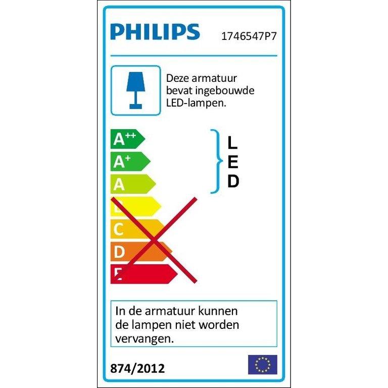 Philips Buitenlamp Daylo Hue Wand Aluminium