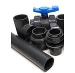 PVC / PE / PP Materialen