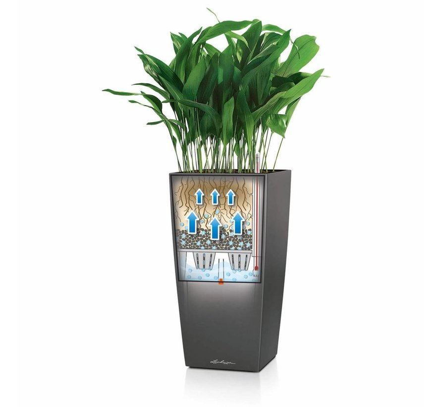 Lechuza - Cubico Premium 40 Wit hoogglans ALL-IN-ONE