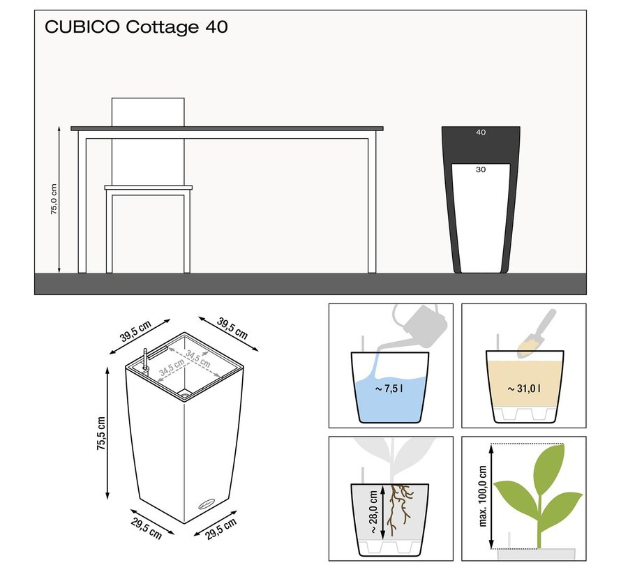 Lechuza - plantenbak CUBICO COTTAGE 40 grafietzwart ALL-IN-ONE set