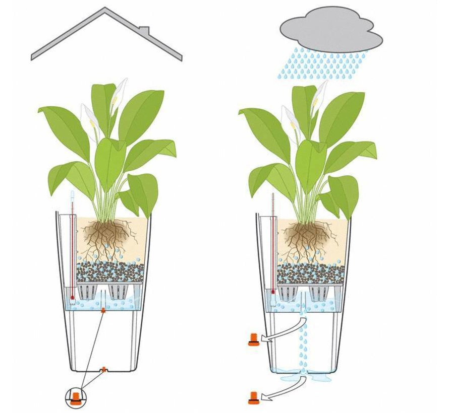 Lechuza - plantenbak CUBICO PREMIUM 50 Scharlakenrood hoogglans ALL-IN-ONE set - Tweede keus