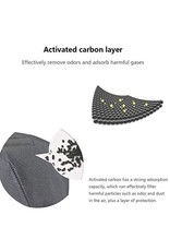 Gezichtsmasker, filtermaskers met 3.0 ademend ventiel, anti-condens, anti-pollution, anti-stofmasker, wasbaar, uniseks, mondmasker voor fietsen, kamperen, reizen