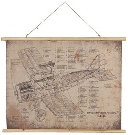 Wandkaart Vliegtuig Canvas Wandkaart Vliegtuig - textiel 100cm x 75cm