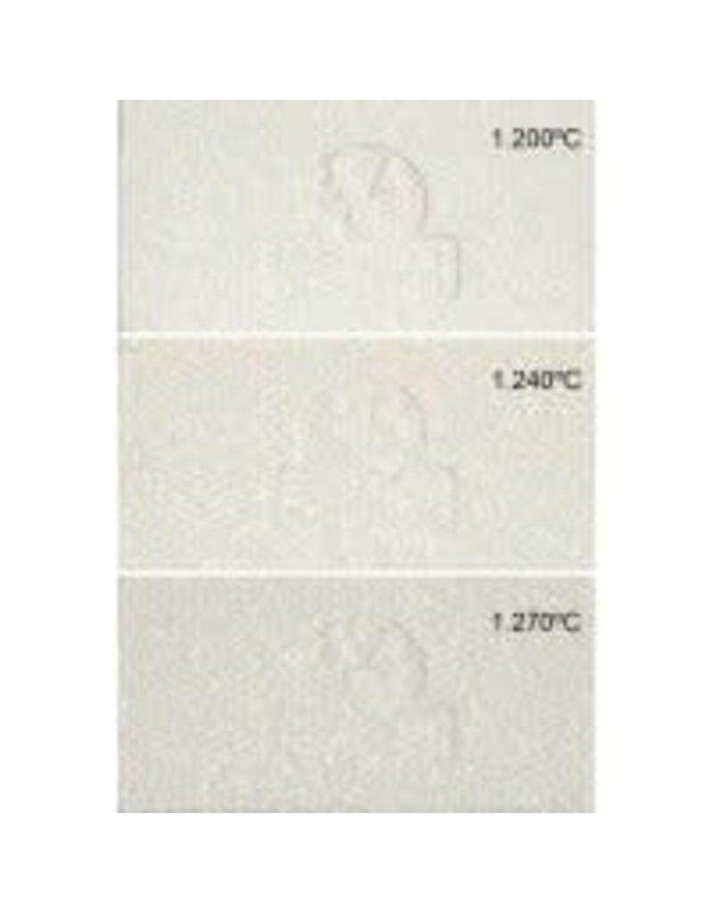 SiO2 Sio2 Aletsch porselein molochiet 20% 0.2-0.5  1200°-1280°C  5kg