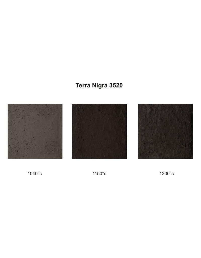 SIBELCO TN4020 NIGRA zwartbakkend 40 % 0-2 mm 1000°-1240°C