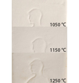 WITGERT 11SF02 witbakkend 25 % 0-0.2mm 1100°-1260°C
