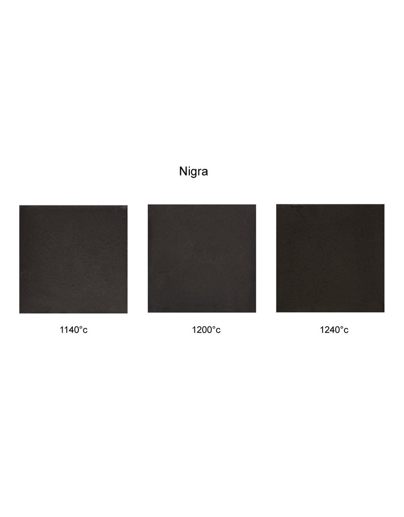 SIBELCO NIGRA2002 extra zwartbakkend 20% 0-0.2mm chamotte