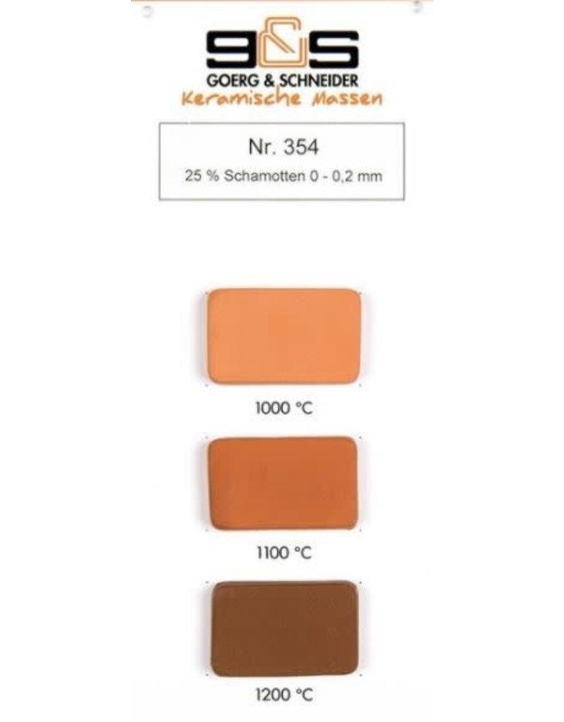 G&S CREATON GS354 roodbakkend 25 %  0-0.2 mm 980°-1200°C