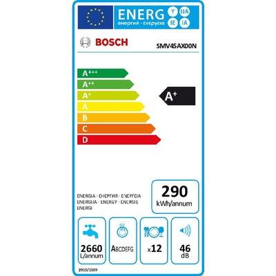 Bosch Bosch vaatwasser integreerbaar SMV45AX00N