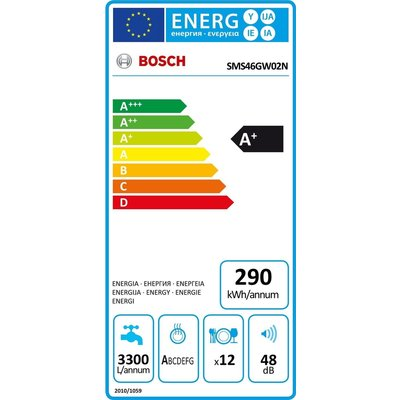 Bosch Bosch SMS46NW02N Vaatwasser A++ variolade