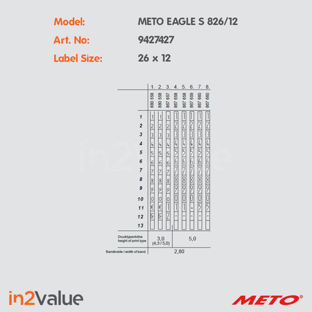 METO Eagle Prijsapparaat, type S 826/12