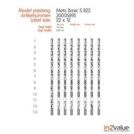 METO Meto Basic Prijstang, type S 822