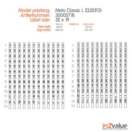 METO Meto Classic Codeerapparaat, type L 2332