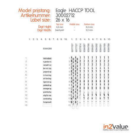 METO Meto  Eagle HACCP Tool