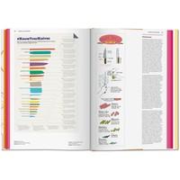 Food & Drinks infographics