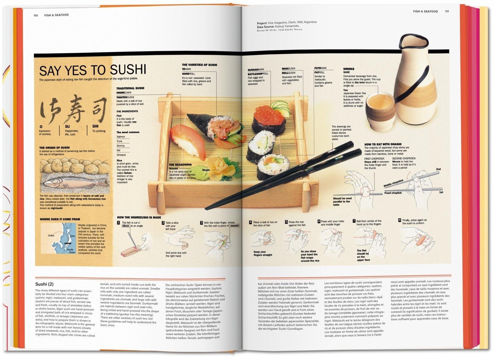 Food Drinks Infographics