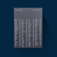 Alexander Gnädinger – 100 Girls on Polaroid