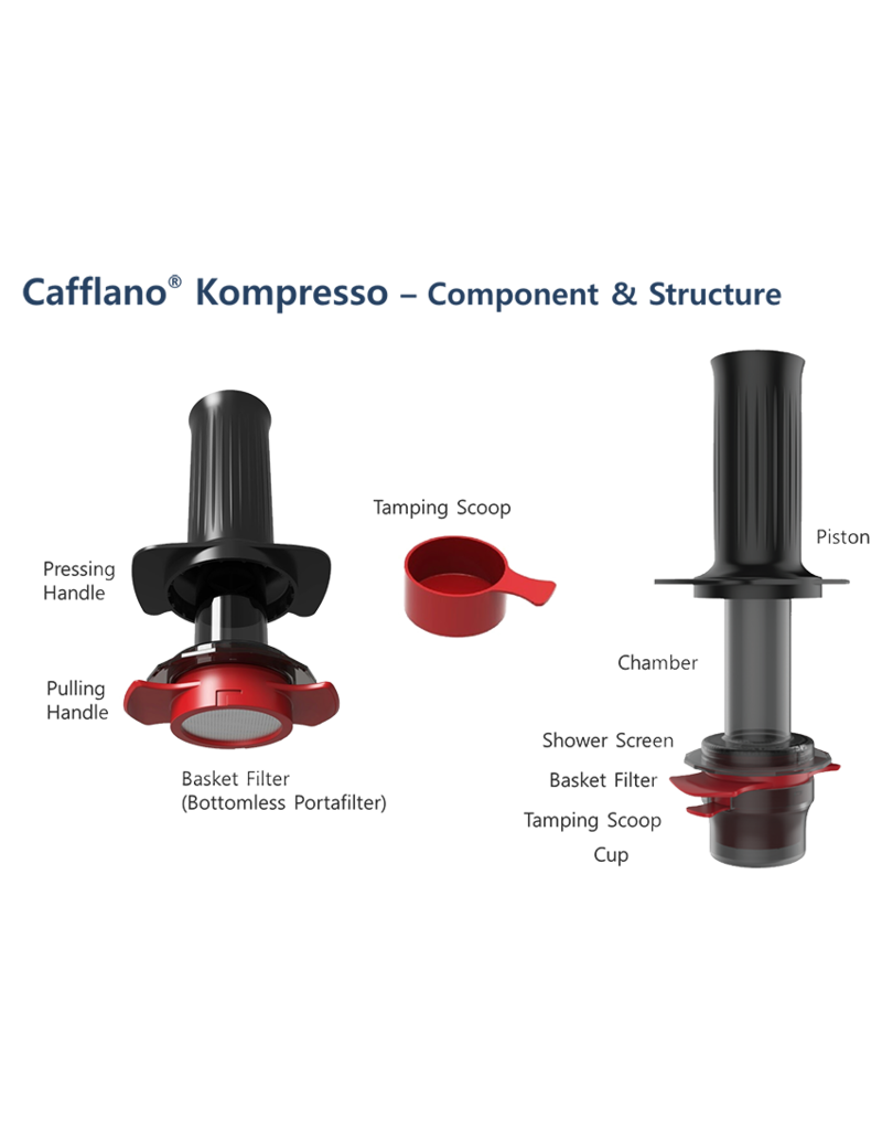 Cafflano Cafflano Kompresso - espresso maker