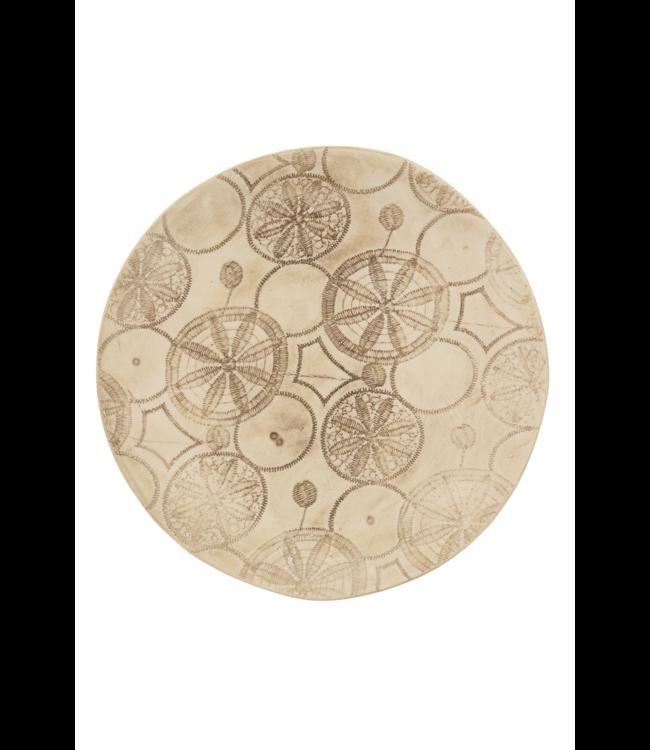 Small side plate - pattern