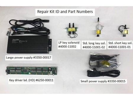 PD Parts reparatie set
