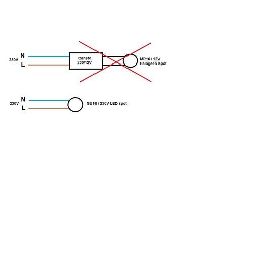 OSRAM Conversion kit 50W Halogen 12V -> 230V 4.7W LED