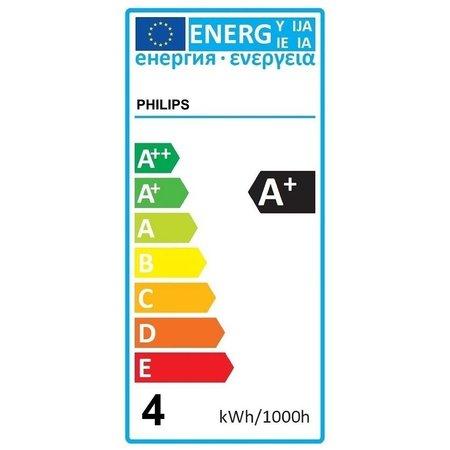 Philips Master ExpertColor GU10 LED 3.9-35W Dimbaar 25°