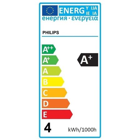 Philips Master ExpertColor GU10 LED 3.9-35W Dimmable 25 °
