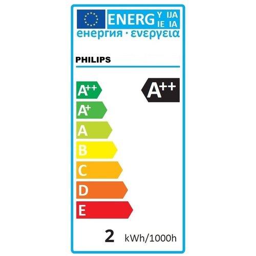 Philips CorePro LED G9 capsule 1.9-25W