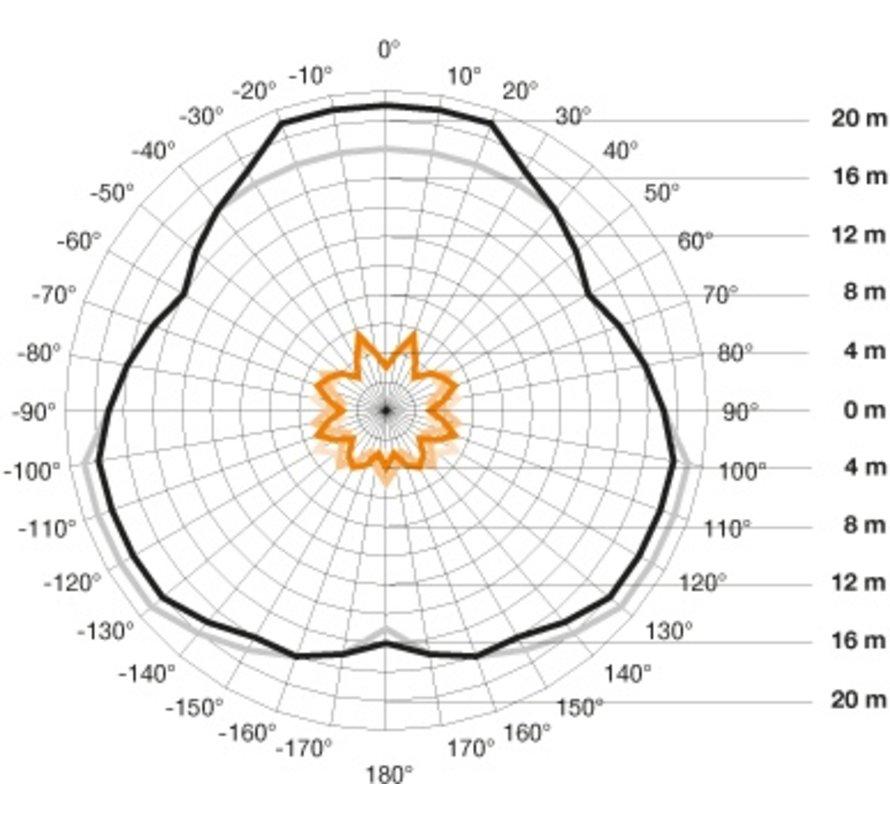Professionele bewegingsmelder met bereik 360 graden, bereik 20m, IP54, wit