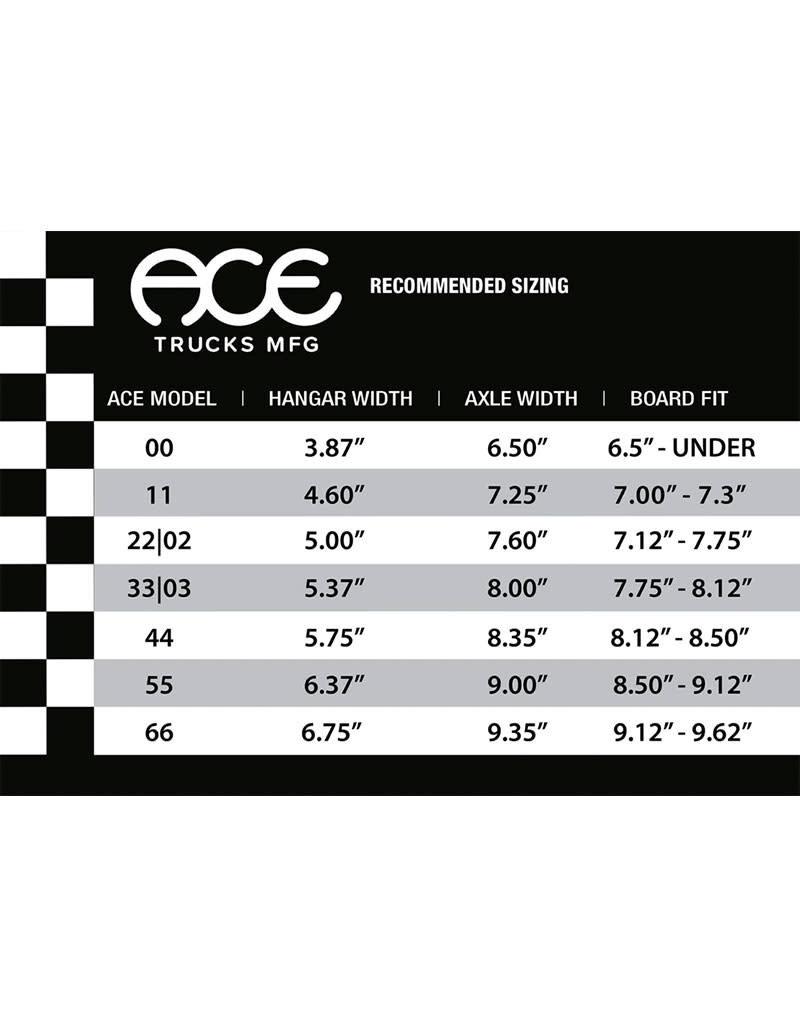 ACE TRUCKS CLASSIC - MATTE BLACK