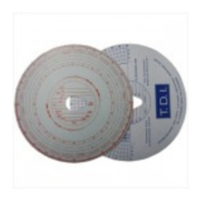 Automatic 125KPH Tachograph Charts (Un-numbered)