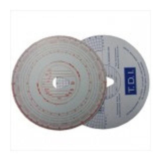 Automatic 125KPH Tachograph Charts