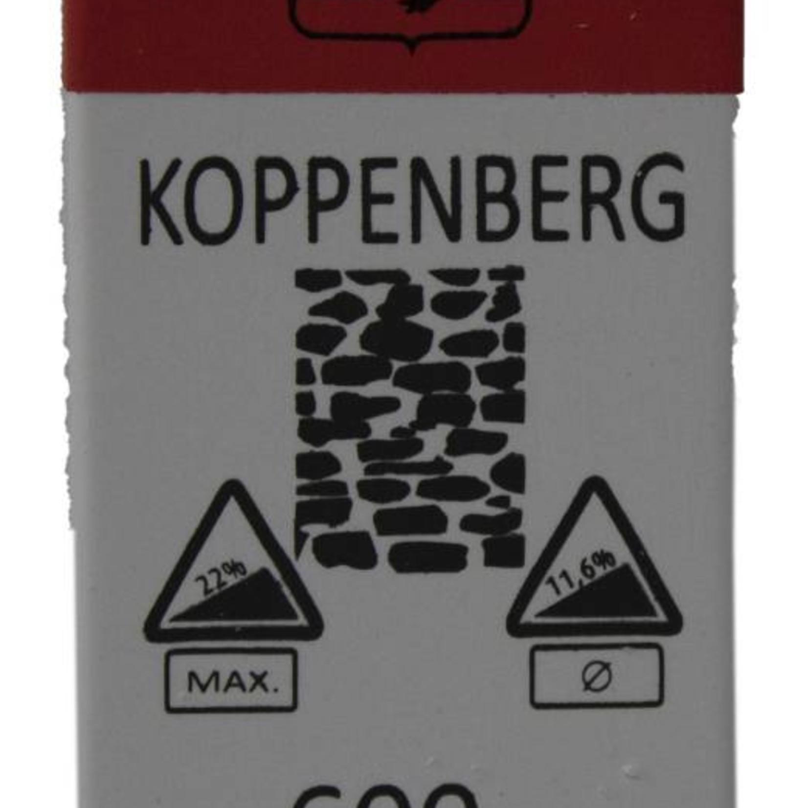 Milestone Koppenberg